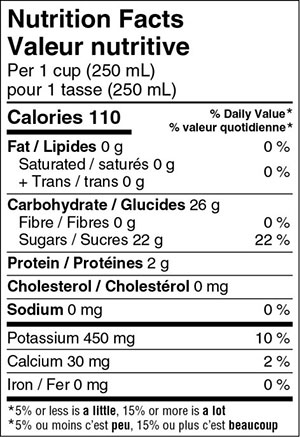 Sample of nutrition label for Canadian foods.