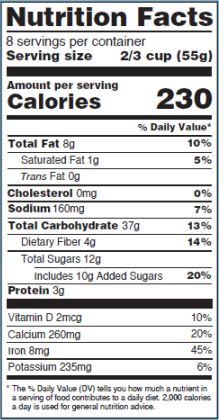 Sample of nutrition label for food products in the USA