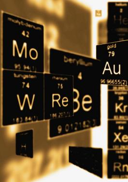 Various pieces from the periodic table